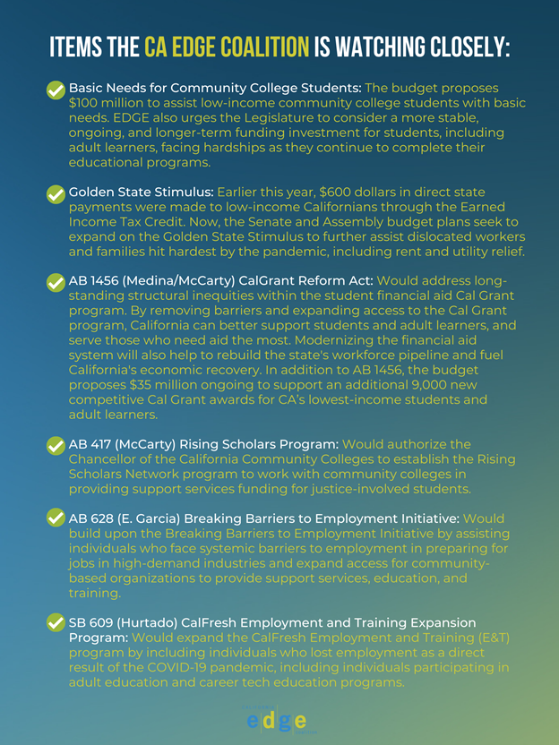 List of items the CA EDGE Coalition is watching closely